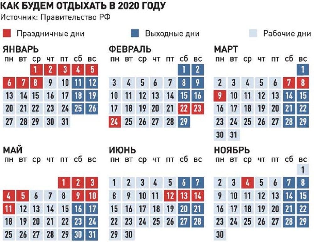 Утвержден календарь выходных дней на 2020 год